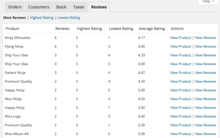 WooCommerce Product Reviews Pro reporting